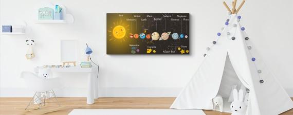 Çocuk ve Bebek Odaları için Tablo Dekorasyonu