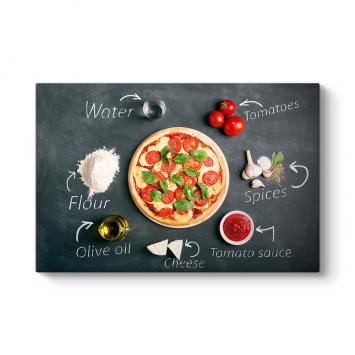 Pizza Tarifi Tablosu