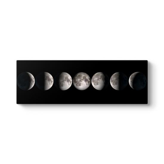Ay'ın Evreleri Tablosu