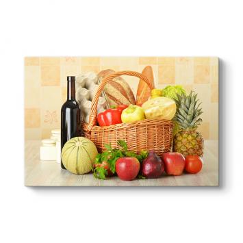 Mutfak Sepeti Tablosu